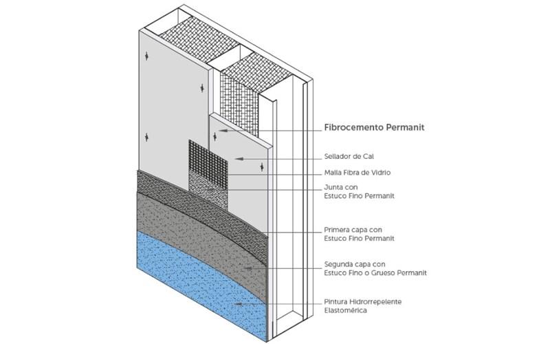 terminacion-fachada-fibrocemento